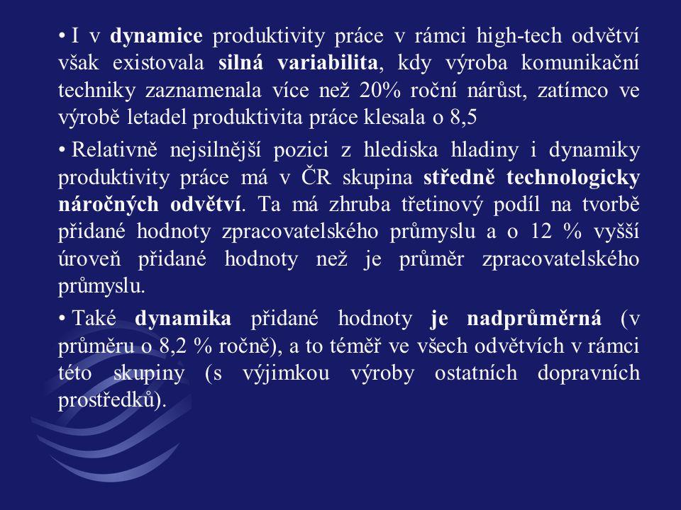 I v dynamice produktivity práce v rámci high-tech odvětví však existovala silná variabilita, kdy výroba komunikační techniky zaznamenala více než 20%
