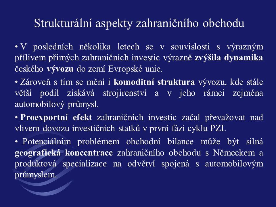 V posledních několika letech se v souvislosti s výrazným přílivem přímých zahraničních investic výrazně zvýšila dynamika českého vývozu do zemí Evrops