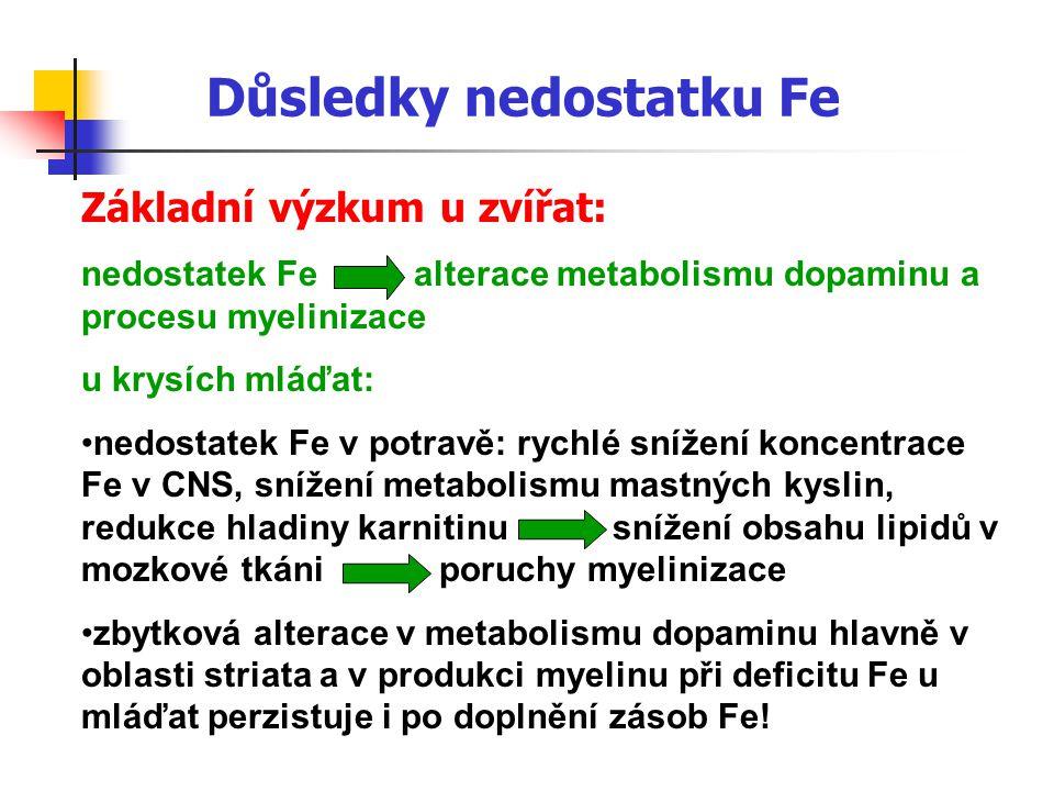 Důsledky nedostatku Fe Základní výzkum u zvířat: nedostatek Fe alterace metabolismu dopaminu a procesu myelinizace u krysích mláďat: nedostatek Fe v p