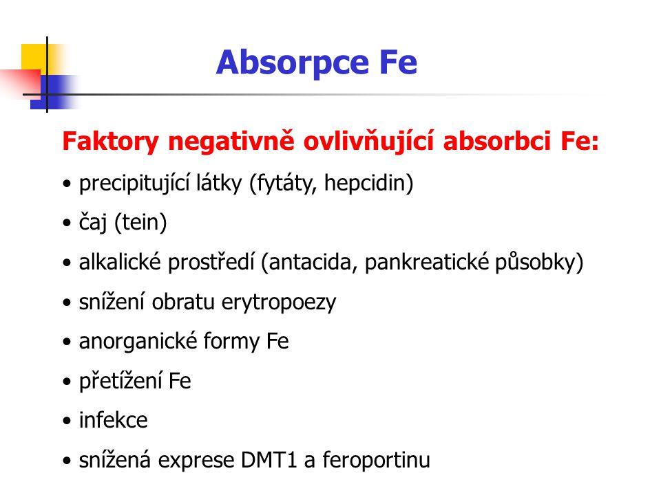 Faktory negativně ovlivňující absorbci Fe: precipitující látky (fytáty, hepcidin) čaj (tein) alkalické prostředí (antacida, pankreatické působky) sníž