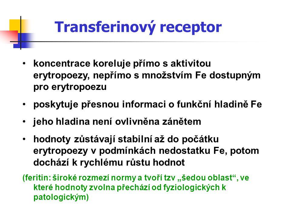 Transferinový receptor koncentrace koreluje přímo s aktivitou erytropoezy, nepřímo s množstvím Fe dostupným pro erytropoezu poskytuje přesnou informac