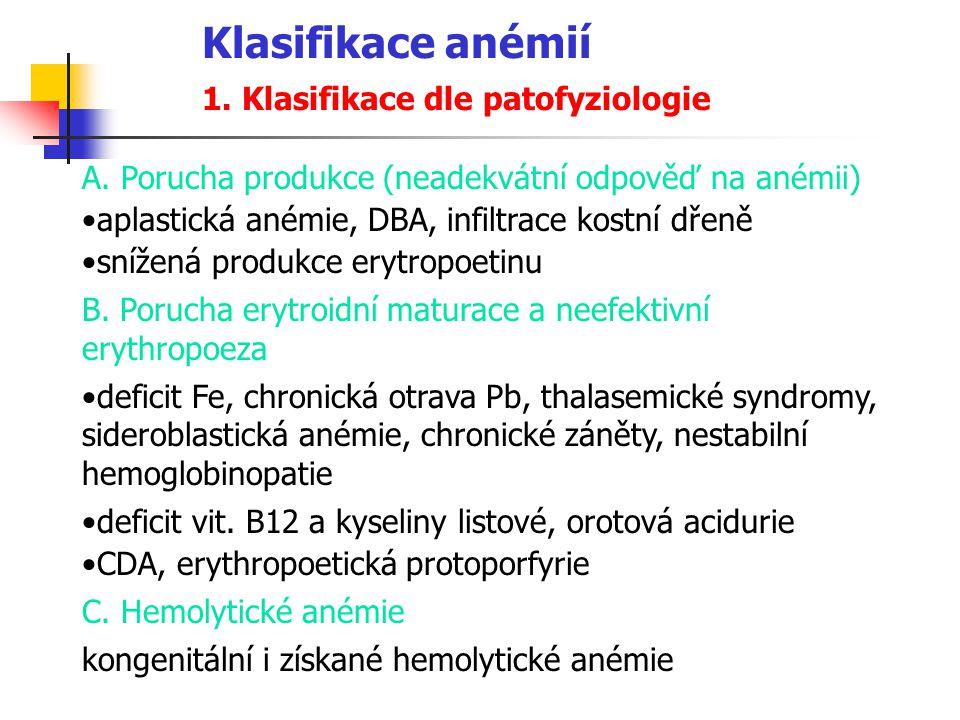 Klasifikace anémií 1. Klasifikace dle patofyziologie A. Porucha produkce (neadekvátní odpověď na anémii) aplastická anémie, DBA, infiltrace kostní dře