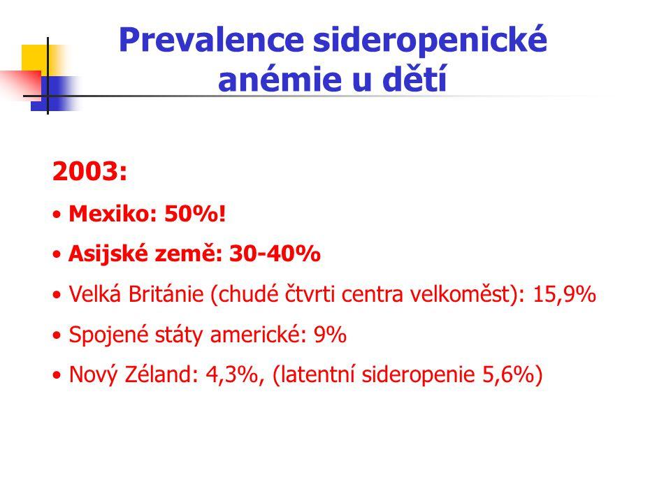 Prevalence sideropenické anémie u dětí 2003: Mexiko: 50%! Asijské země: 30-40% Velká Británie (chudé čtvrti centra velkoměst): 15,9% Spojené státy ame