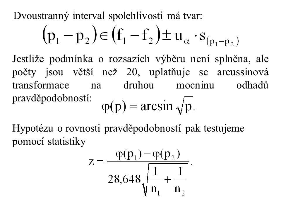 Dvoustranný interval spolehlivosti má tvar: Jestliže podmínka o rozsazích výběru není splněna, ale počty jsou větší než 20, uplatňuje se arcussinová t