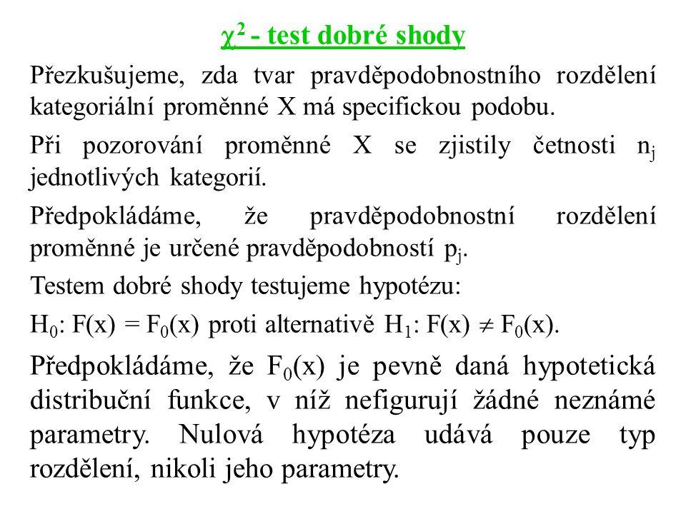  2 - test dobré shody Přezkušujeme, zda tvar pravděpodobnostního rozdělení kategoriální proměnné X má specifickou podobu. Při pozorování proměnné X s