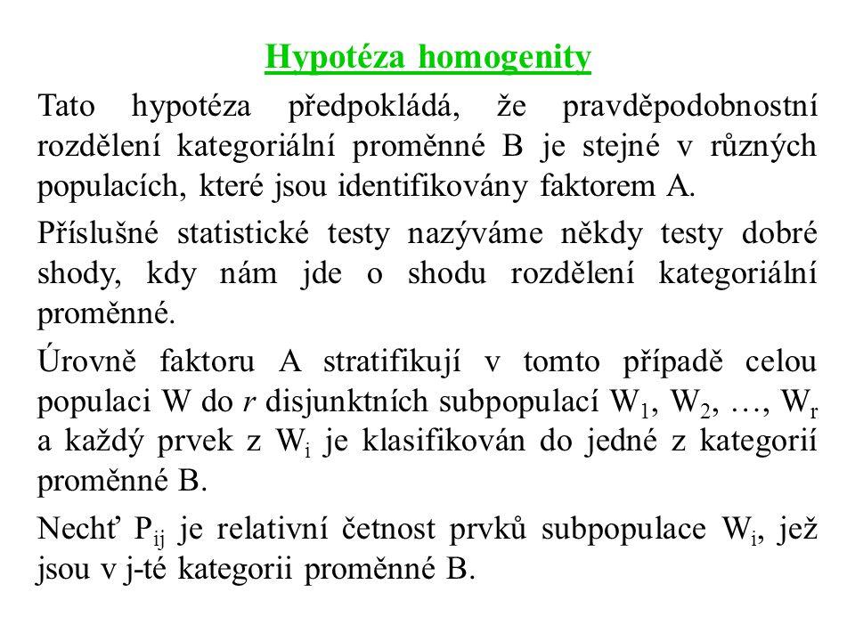Hypotéza homogenity Tato hypotéza předpokládá, že pravděpodobnostní rozdělení kategoriální proměnné B je stejné v různých populacích, které jsou ident