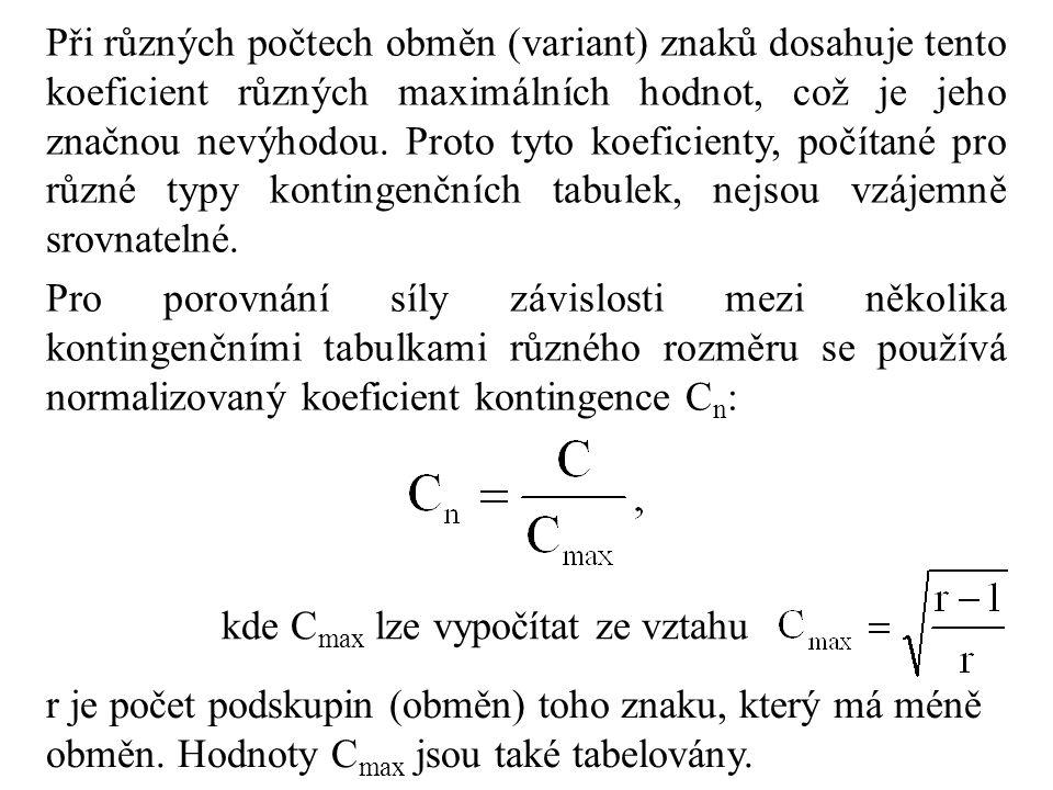 Při různých počtech obměn (variant) znaků dosahuje tento koeficient různých maximálních hodnot, což je jeho značnou nevýhodou. Proto tyto koeficienty,