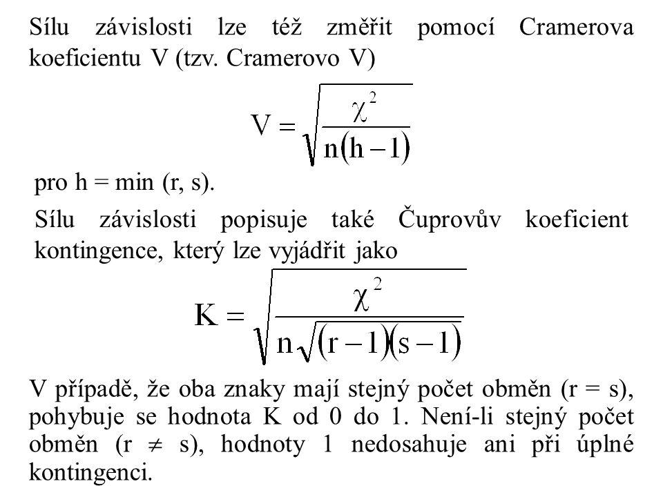 Sílu závislosti lze též změřit pomocí Cramerova koeficientu V (tzv. Cramerovo V) pro h = min (r, s). Sílu závislosti popisuje také Čuprovův koeficient