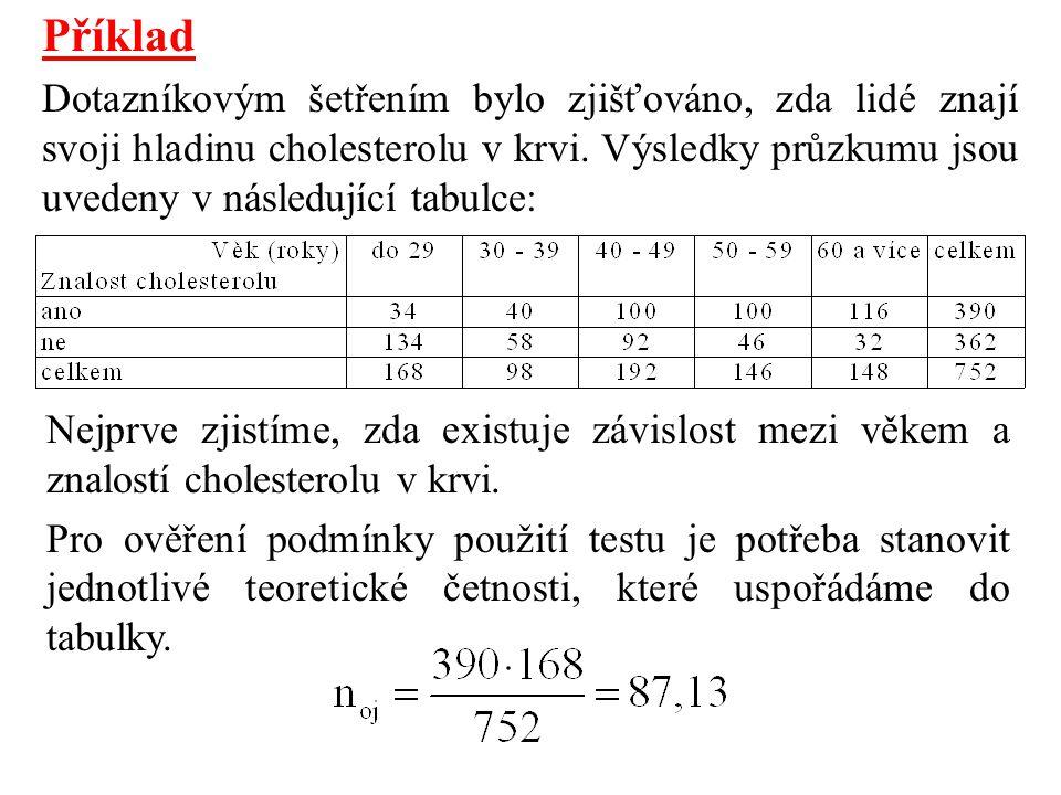 Příklad Dotazníkovým šetřením bylo zjišťováno, zda lidé znají svoji hladinu cholesterolu v krvi. Výsledky průzkumu jsou uvedeny v následující tabulce: