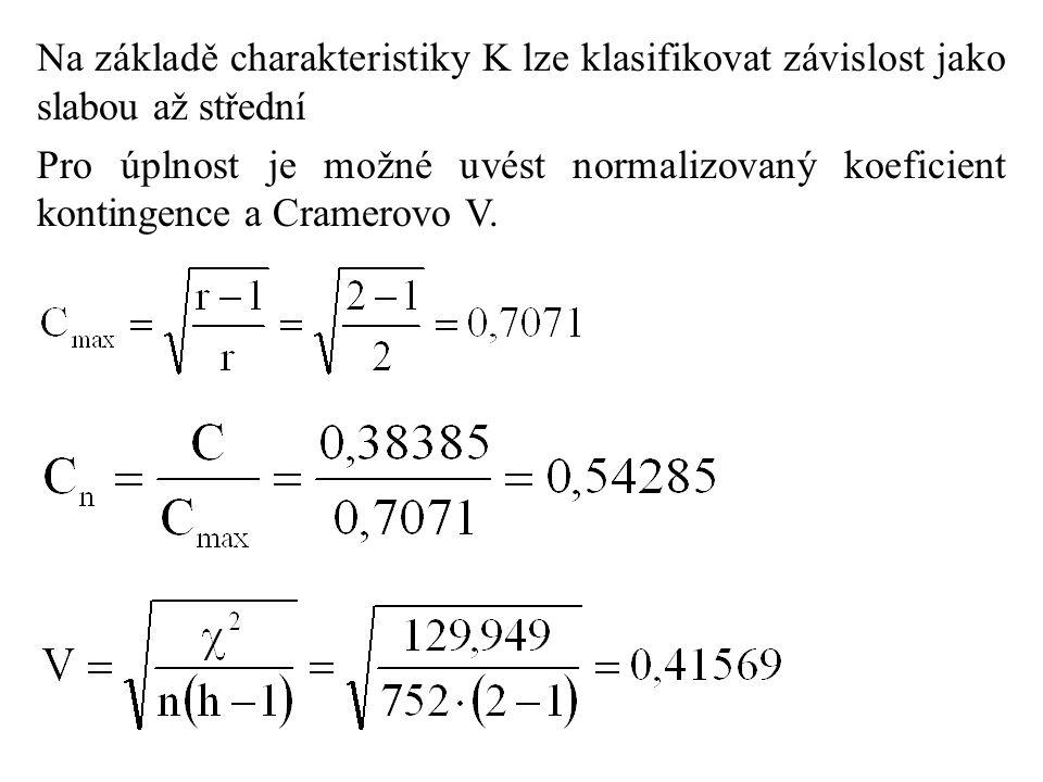 Na základě charakteristiky K lze klasifikovat závislost jako slabou až střední Pro úplnost je možné uvést normalizovaný koeficient kontingence a Cramerovo V.