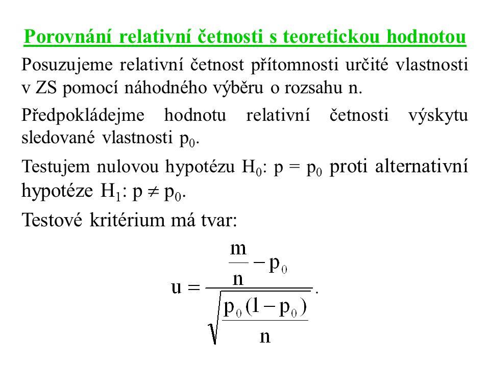 Za platnosti H 0 má statistika asymptoticky  2 - rozdělení o k-1 stupních volnosti.