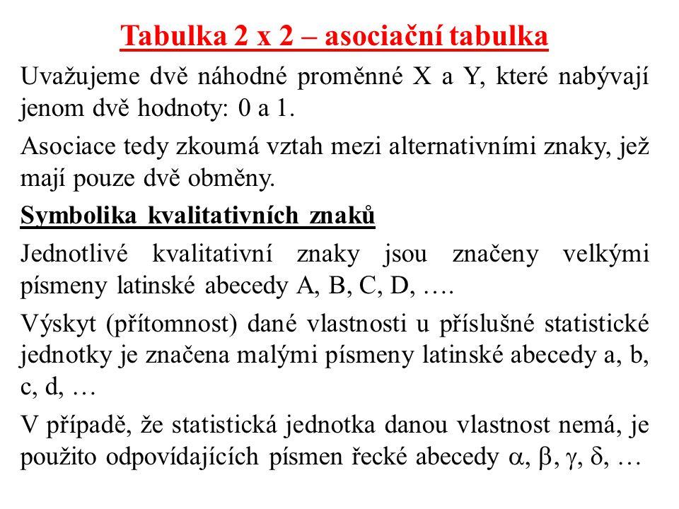Tabulka 2 x 2 – asociační tabulka Uvažujeme dvě náhodné proměnné X a Y, které nabývají jenom dvě hodnoty: 0 a 1. Asociace tedy zkoumá vztah mezi alter