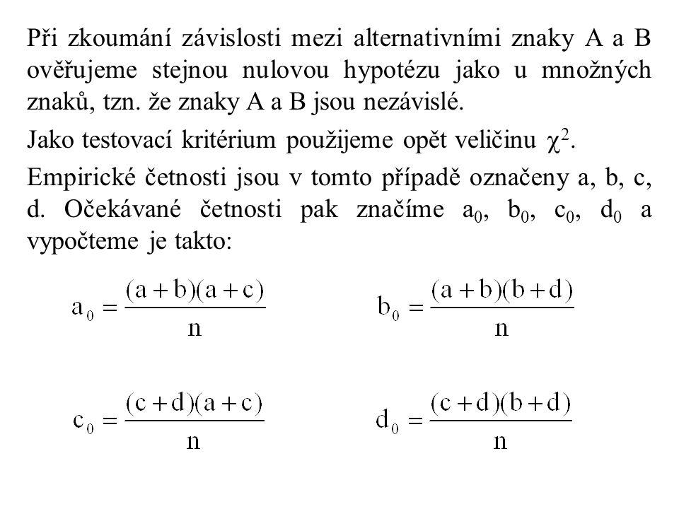 Při zkoumání závislosti mezi alternativními znaky A a B ověřujeme stejnou nulovou hypotézu jako u množných znaků, tzn.