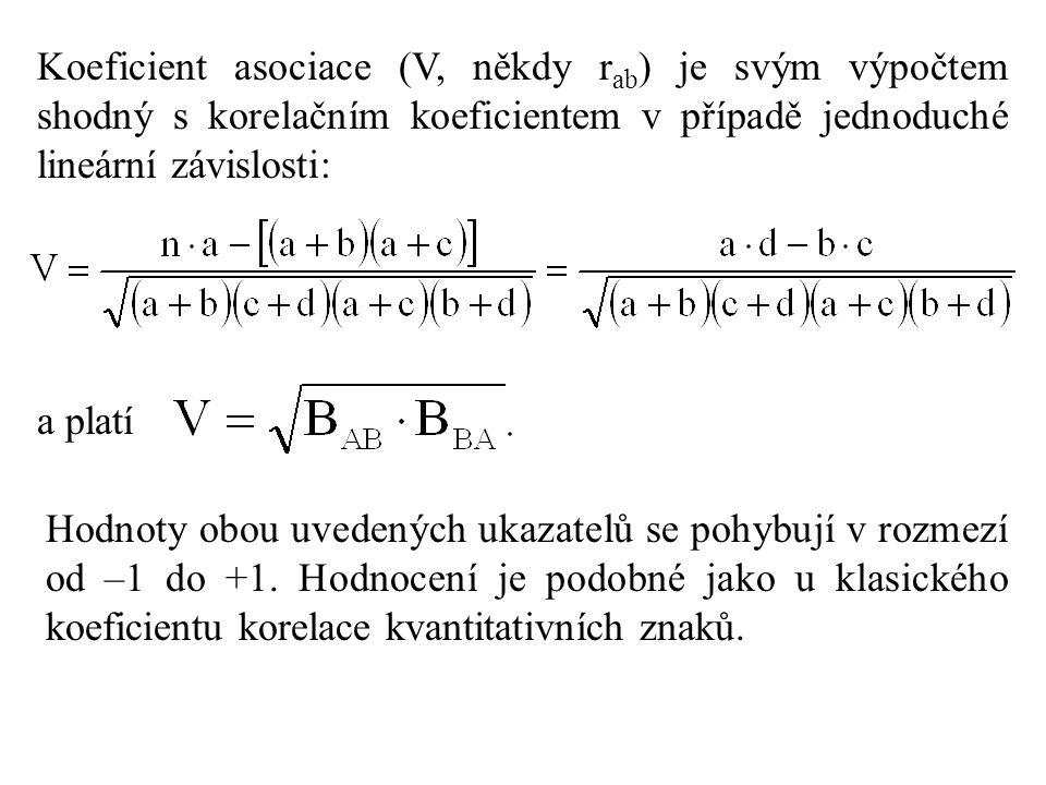 Koeficient asociace (V, někdy r ab ) je svým výpočtem shodný s korelačním koeficientem v případě jednoduché lineární závislosti: a platí Hodnoty obou uvedených ukazatelů se pohybují v rozmezí od –1 do +1.