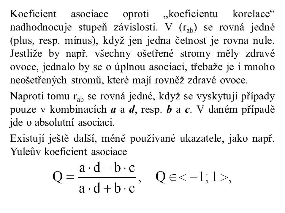 """Koeficient asociace oproti """"koeficientu korelace"""" nadhodnocuje stupeň závislosti. V (r ab ) se rovná jedné (plus, resp. mínus), když jen jedna četnost"""