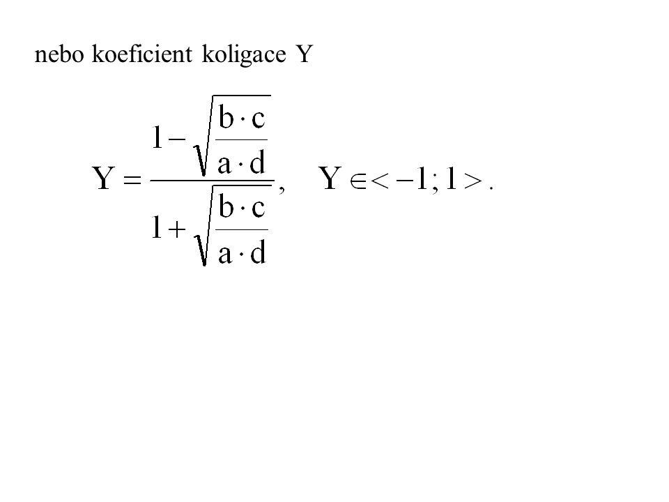 nebo koeficient koligace Y