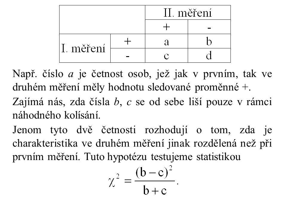 Např. číslo a je četnost osob, jež jak v prvním, tak ve druhém měření měly hodnotu sledované proměnné +. Zajímá nás, zda čísla b, c se od sebe liší po