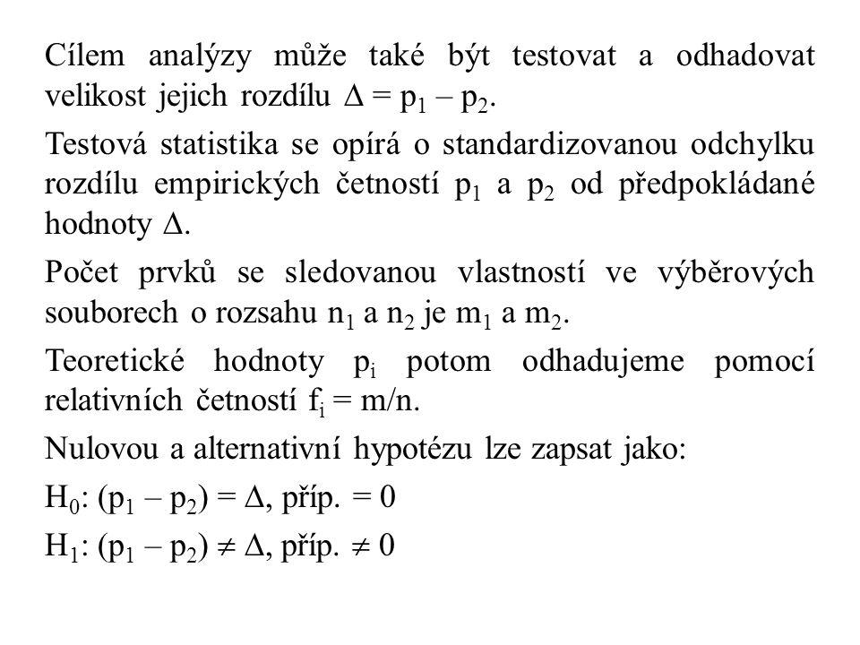 Cílem analýzy může také být testovat a odhadovat velikost jejich rozdílu  = p 1 – p 2. Testová statistika se opírá o standardizovanou odchylku rozdíl