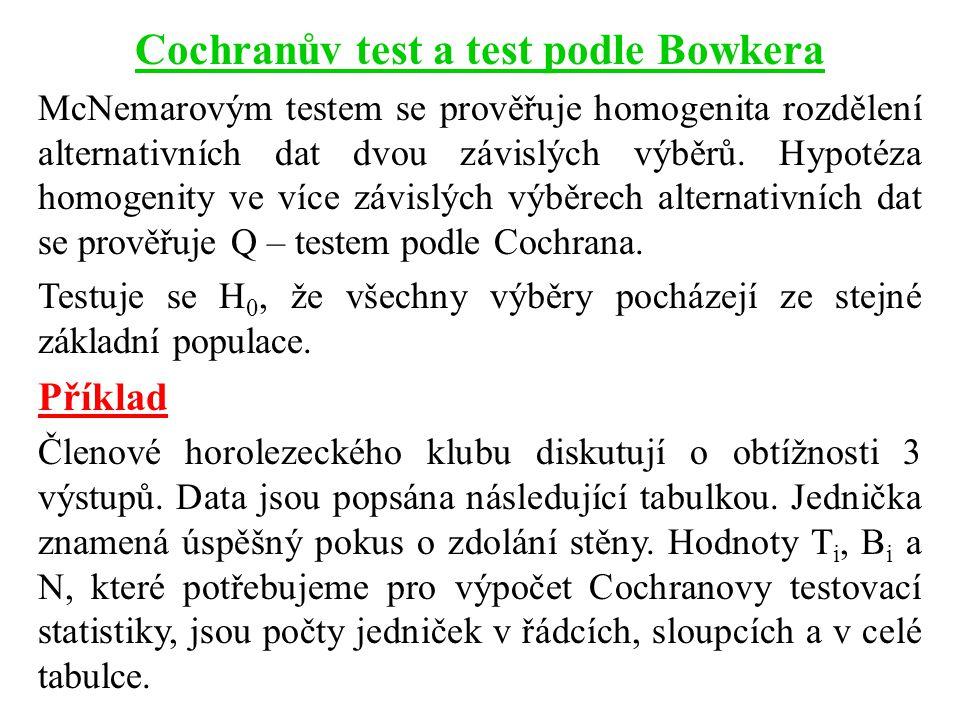 Cochranův test a test podle Bowkera McNemarovým testem se prověřuje homogenita rozdělení alternativních dat dvou závislých výběrů. Hypotéza homogenity