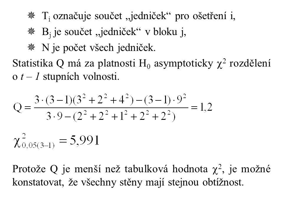""" T i označuje součet """"jedniček"""" pro ošetření i,  B j je součet """"jedniček"""" v bloku j,  N je počet všech jedniček. Statistika Q má za platnosti H 0 a"""
