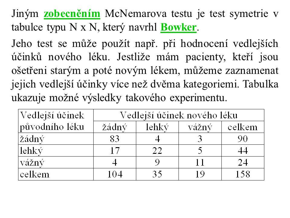 Jiným zobecněním McNemarova testu je test symetrie v tabulce typu N x N, který navrhl Bowker. Jeho test se může použít např. při hodnocení vedlejších
