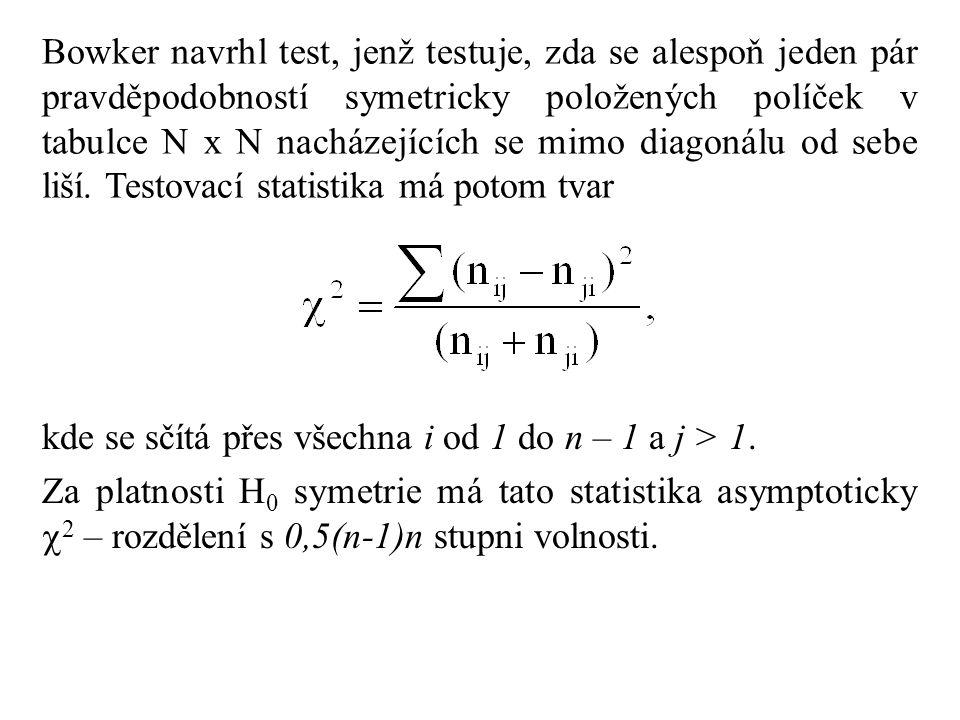 Bowker navrhl test, jenž testuje, zda se alespoň jeden pár pravděpodobností symetricky položených políček v tabulce N x N nacházejících se mimo diagonálu od sebe liší.