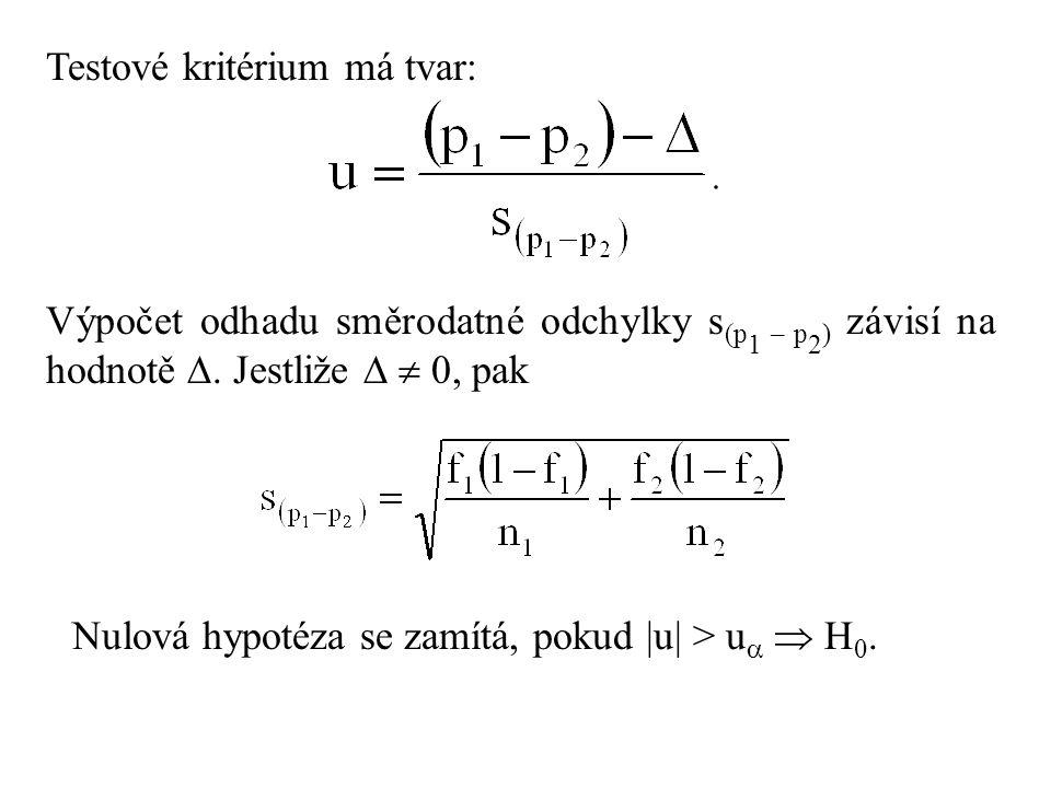 Testové kritérium má tvar: Výpočet odhadu směrodatné odchylky s (p 1 – p 2 ) závisí na hodnotě . Jestliže   0, pak Nulová hypotéza se zamítá, pokud