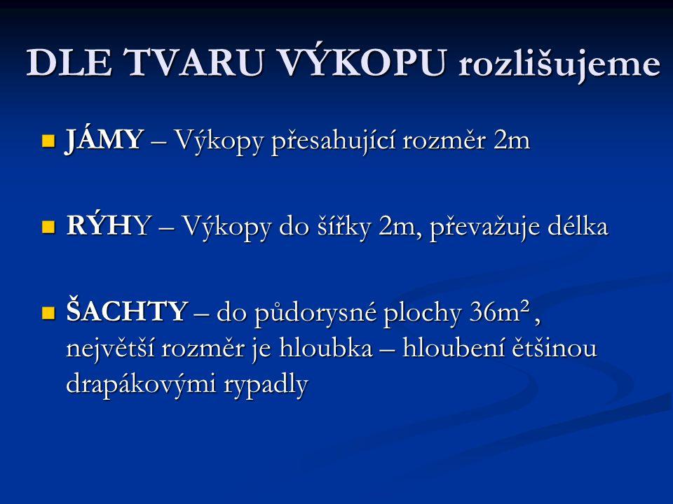 TŘÍDY TĚŽITELNOSTI TřcharakteristikapříkladněObj.hmotn.1.