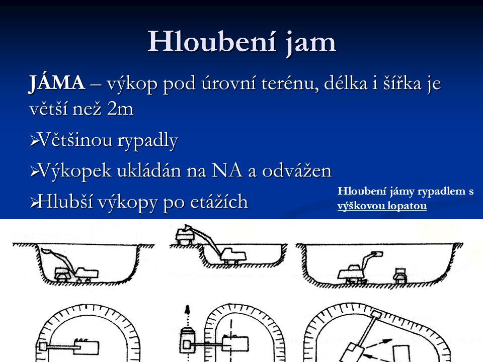 Hloubení jam JÁMA – výkop pod úrovní terénu, délka i šířka je větší než 2m  Většinou rypadly  Výkopek ukládán na NA a odvážen  Hlubší výkopy po etá