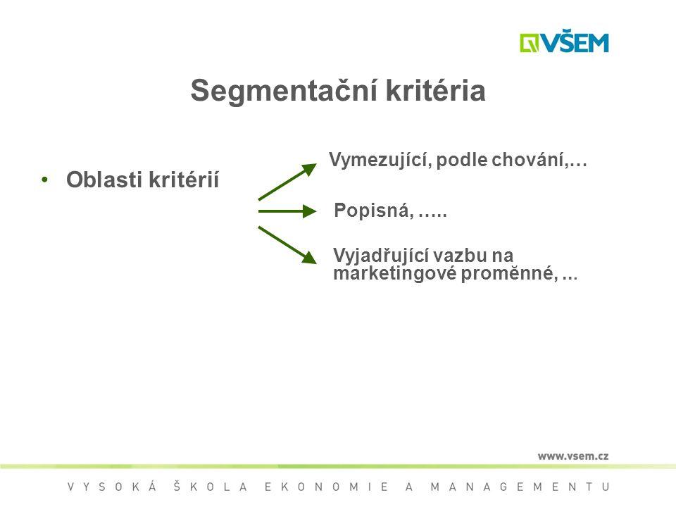 Segmentační kritéria Oblasti kritérií Vymezující, podle chování,… Popisná, ….. Vyjadřující vazbu na marketingové promĕnné,...
