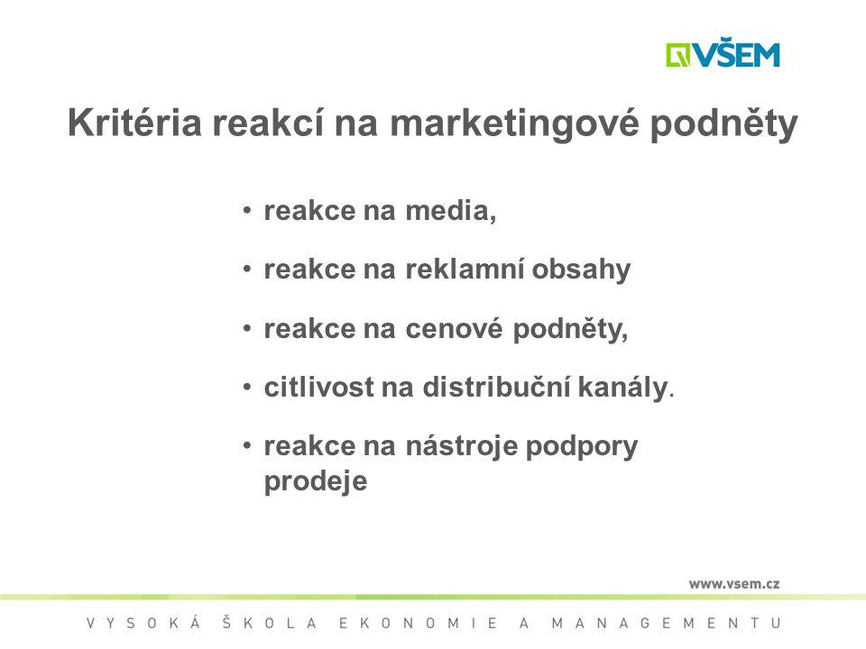 Kritéria reakcí na marketingové podněty reakce na media, reakce na reklamní obsahy reakce na cenové podněty, citlivost na distribuční kanály. reakce n