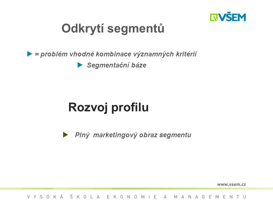 Odkrytí segmentů  Plný marketingový obraz segmentu  = problém vhodné kombinace významných kritérií  Segmentační báze Rozvoj profilu