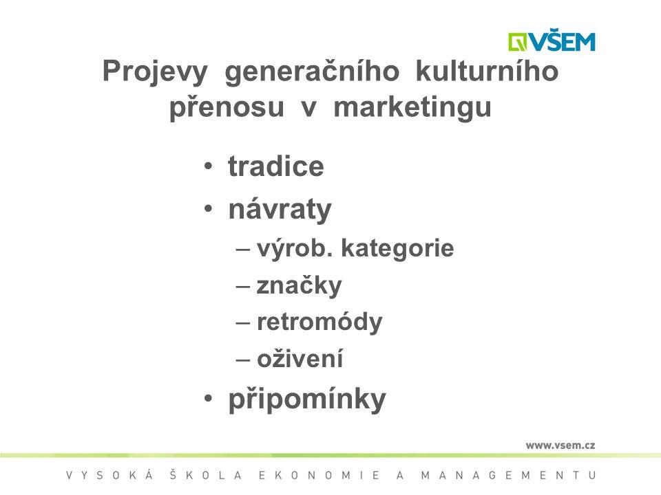 Projevy generačního kulturního přenosu v marketingu tradice návraty –výrob. kategorie –značky –retromódy –oživení připomínky