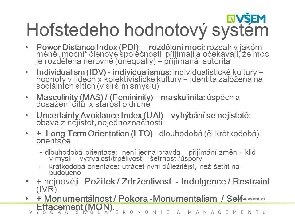"""Hofstedeho hodnotový systém Power Distance Index (PDI) – rozdělení moci: rozsah v jakém méně """"mocní"""" členové společnosti přijímají a očekávají, že moc"""