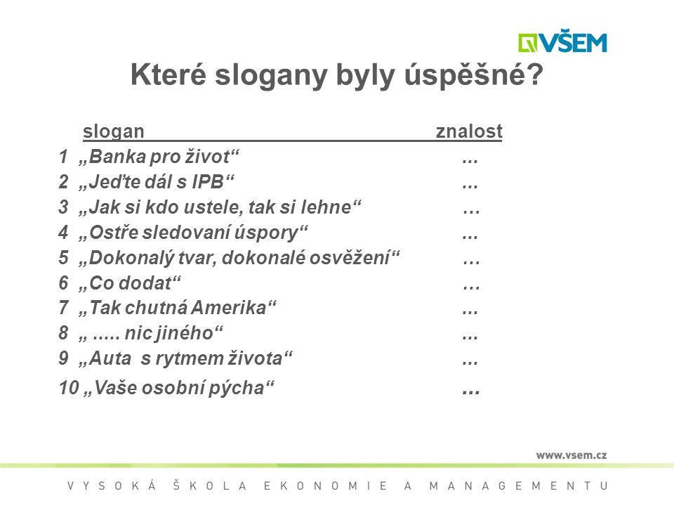 """Které slogany byly úspěšné? slogan znalost 1 """"Banka pro život""""... 2 """"Jeďte dál s IPB""""... 3 """"Jak si kdo ustele, tak si lehne""""… 4 """"Ostře sledovaní úspor"""
