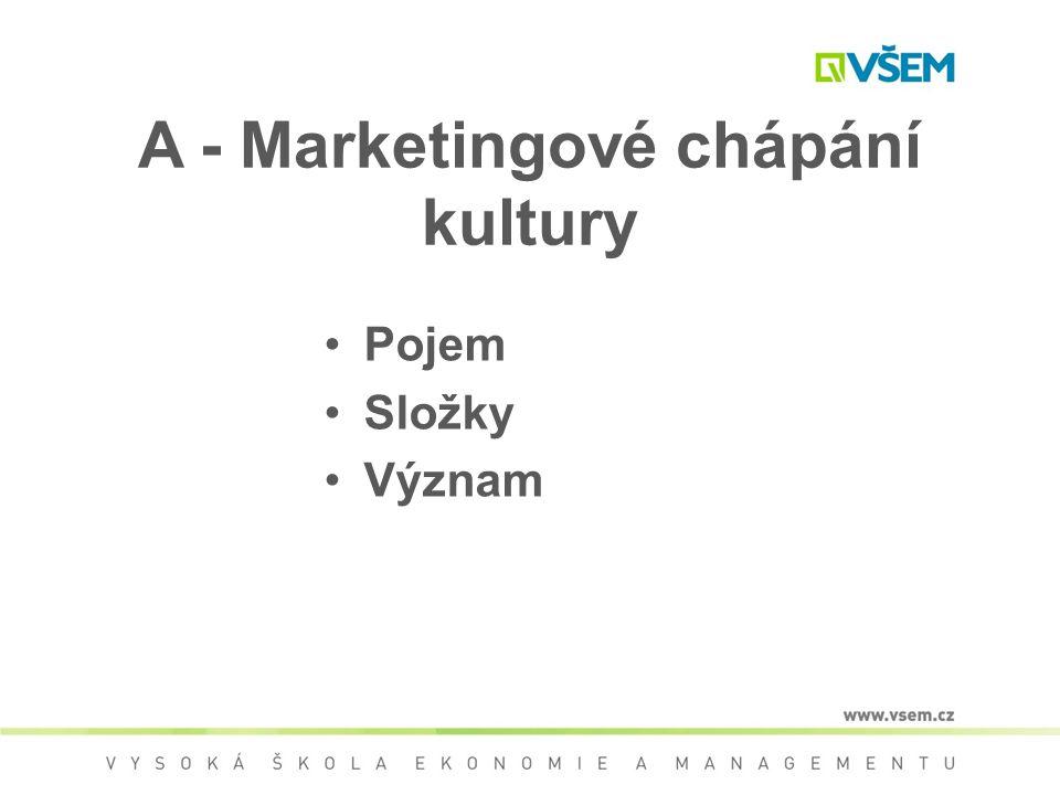 A - Marketingové chápání kultury Pojem Složky Význam