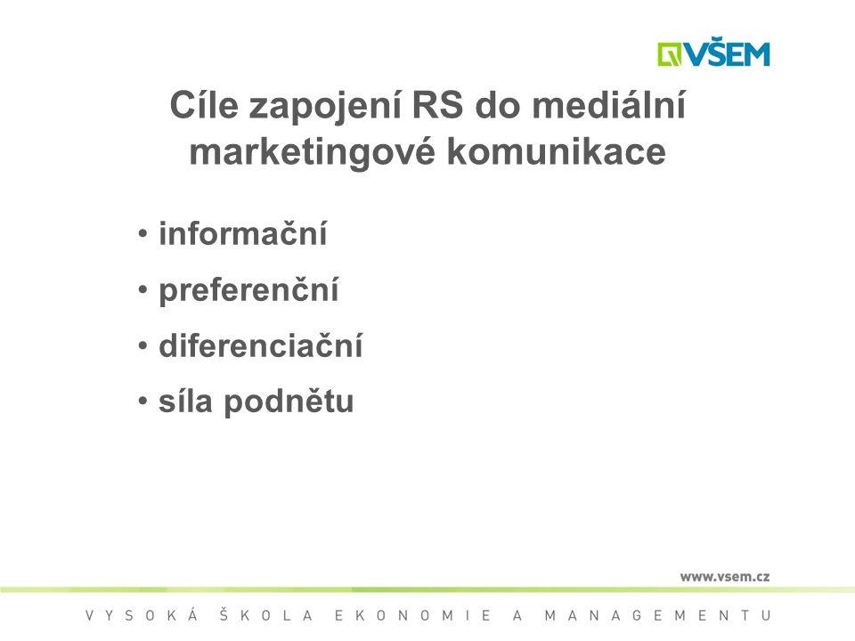 Cíle zapojení RS do mediální marketingové komunikace informační preferenční diferenciační síla podnětu