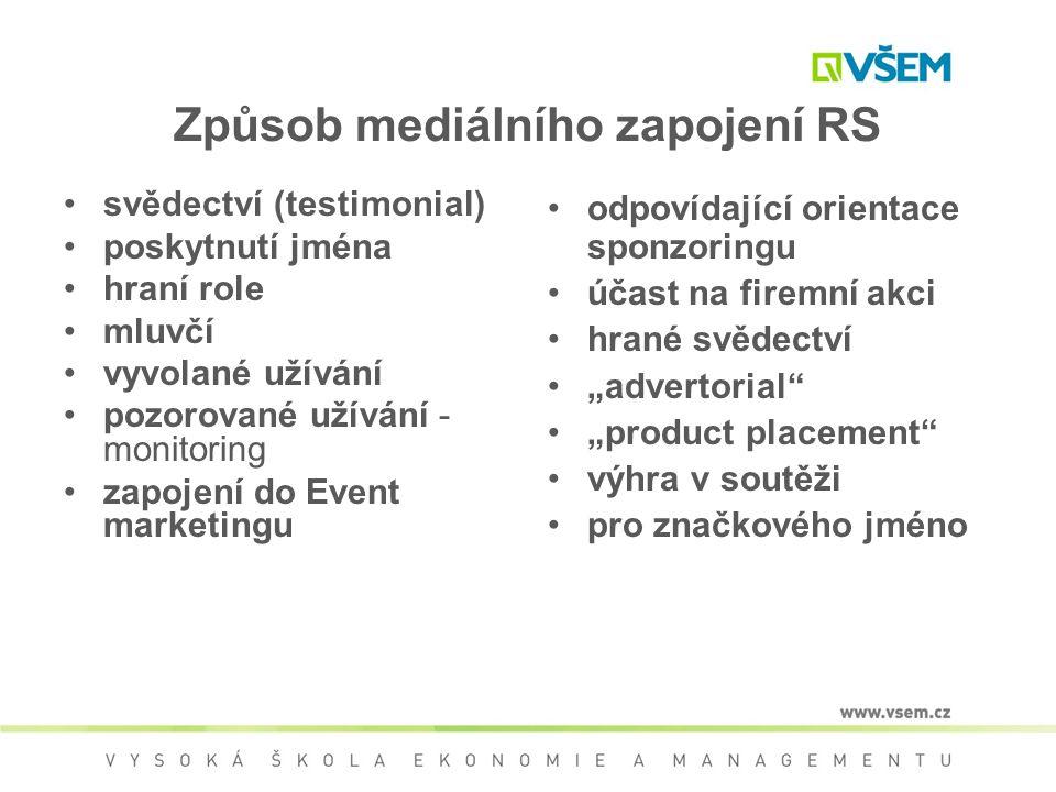Způsob mediálního zapojení RS svědectví (testimonial) poskytnutí jména hraní role mluvčí vyvolané užívání pozorované užívání - monitoring zapojení do
