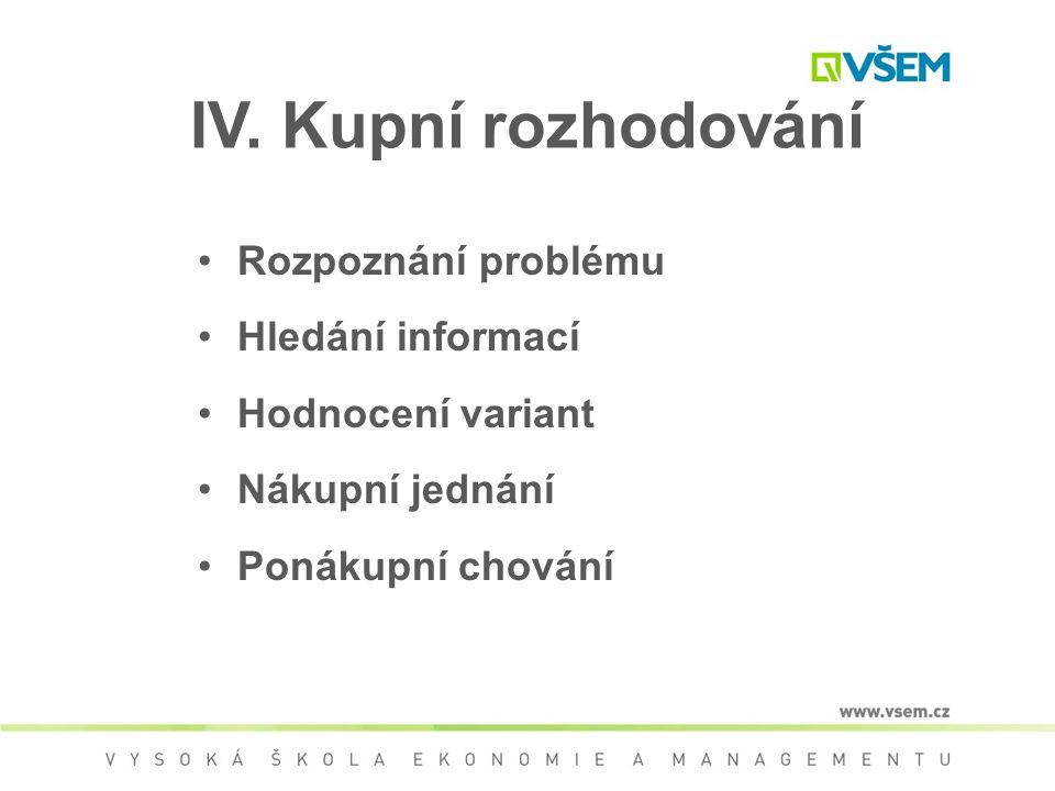 IV. Kupní rozhodování Rozpoznání problému Hledání informací Hodnocení variant Nákupní jednání Ponákupní chování