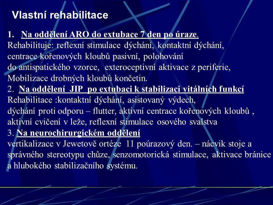 Vlastní rehabilitace 1.Na oddělení ARO do extubace 7 den po úraze.