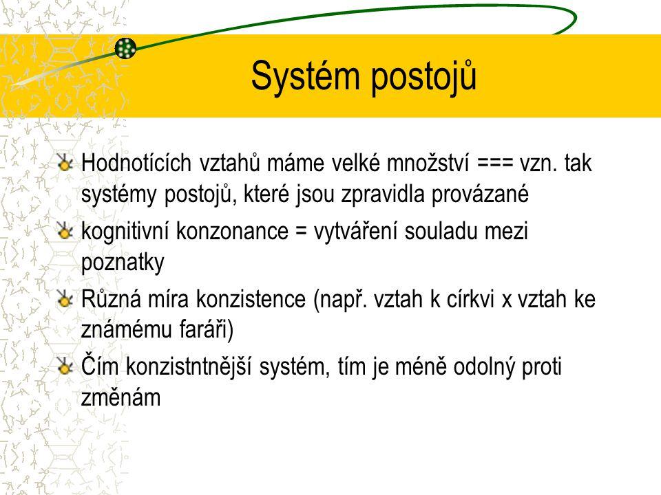 Systém postojů Hodnotících vztahů máme velké množství === vzn.