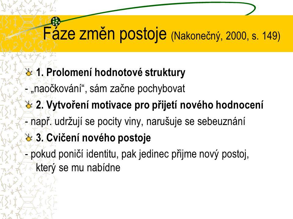 Fáze změn postoje (Nakonečný, 2000, s.149) 1.