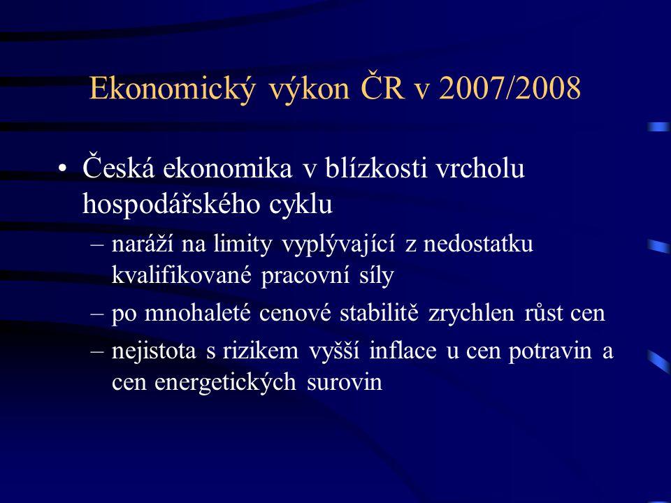 Ekonomický výkon ČR v 2007/2008 Česká ekonomika v blízkosti vrcholu hospodářského cyklu –naráží na limity vyplývající z nedostatku kvalifikované pracovní síly –po mnohaleté cenové stabilitě zrychlen růst cen –nejistota s rizikem vyšší inflace u cen potravin a cen energetických surovin