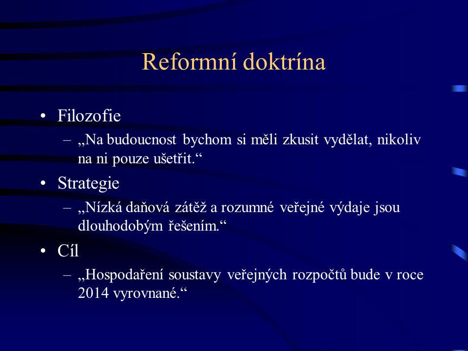 """Reformní doktrína Filozofie –""""Na budoucnost bychom si měli zkusit vydělat, nikoliv na ni pouze ušetřit. Strategie –""""Nízká daňová zátěž a rozumné veřejné výdaje jsou dlouhodobým řešením. Cíl –""""Hospodaření soustavy veřejných rozpočtů bude v roce 2014 vyrovnané."""