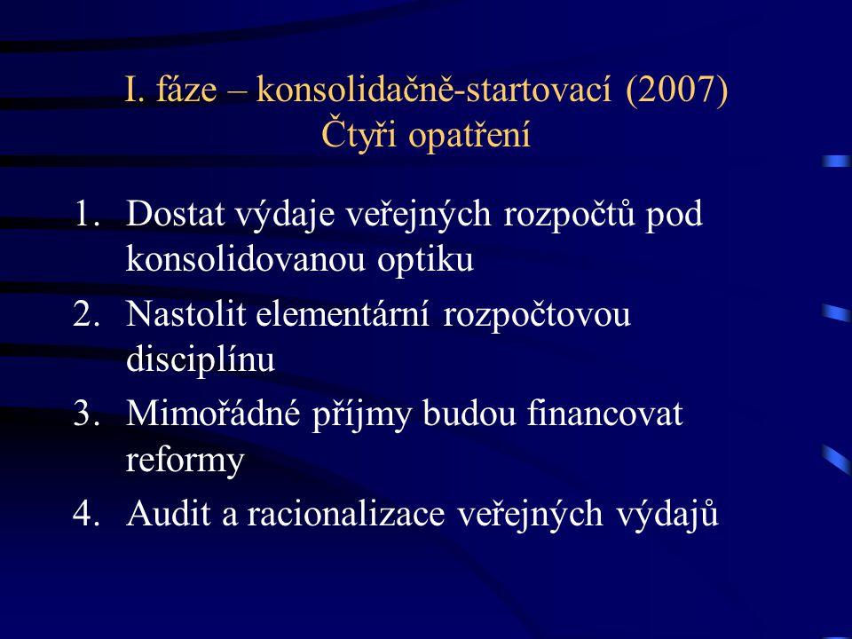I. fáze – konsolidačně-startovací (2007) Čtyři opatření 1.Dostat výdaje veřejných rozpočtů pod konsolidovanou optiku 2.Nastolit elementární rozpočtovo