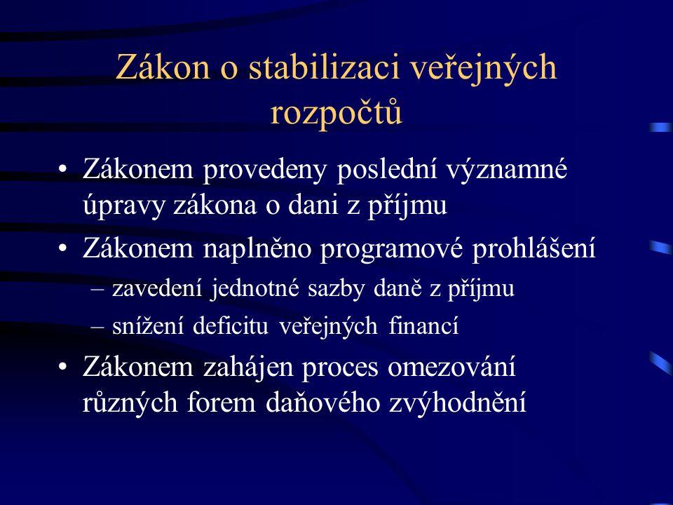 Zákon o stabilizaci veřejných rozpočtů Zákonem provedeny poslední významné úpravy zákona o dani z příjmu Zákonem naplněno programové prohlášení –zavedení jednotné sazby daně z příjmu –snížení deficitu veřejných financí Zákonem zahájen proces omezování různých forem daňového zvýhodnění