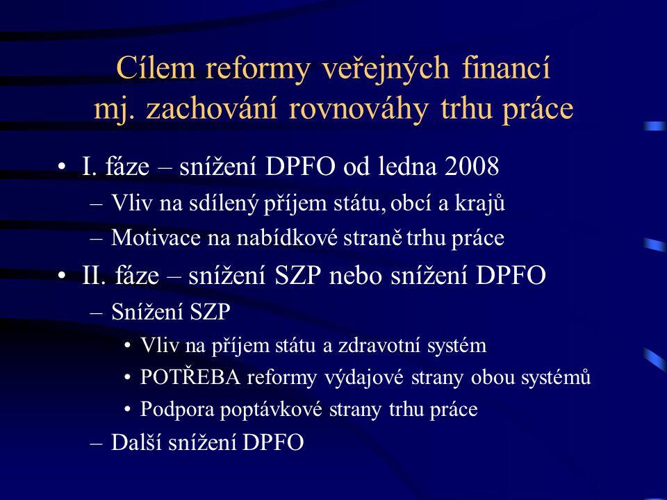 Cílem reformy veřejných financí mj. zachování rovnováhy trhu práce I. fáze – snížení DPFO od ledna 2008 –Vliv na sdílený příjem státu, obcí a krajů –M