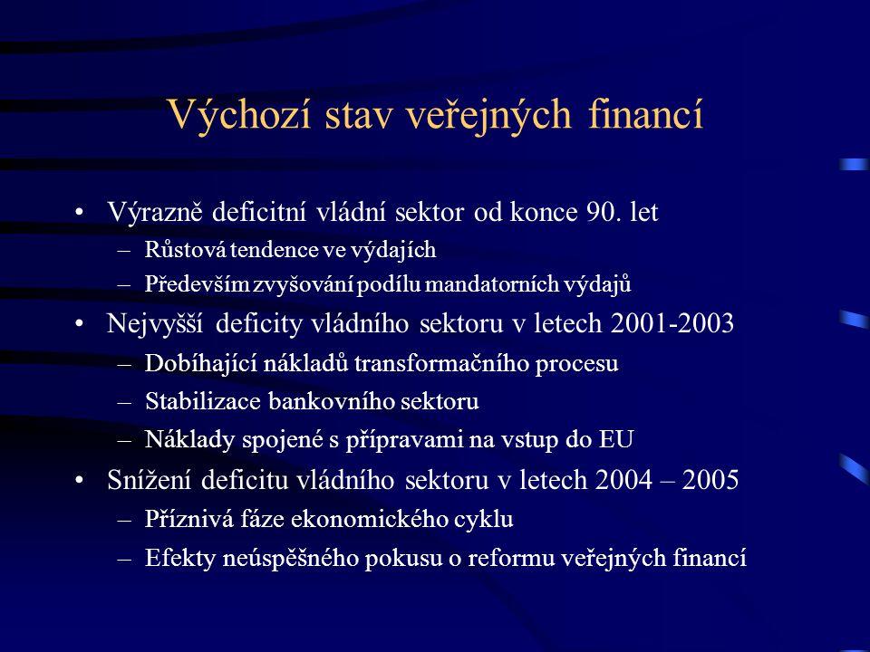 Výchozí stav veřejných financí Velmi výhodná ekonomická situace nevyužita ke konsolidaci veřejných financí Výdaje vládního sektoru v roce 2007 zatíženy nově přijatými zákony před volbami (06/2006) Schválené výdajové rámce na roku 2004 – 2007 ze Střednědobého výhledu byly v roce 2007 překročeny