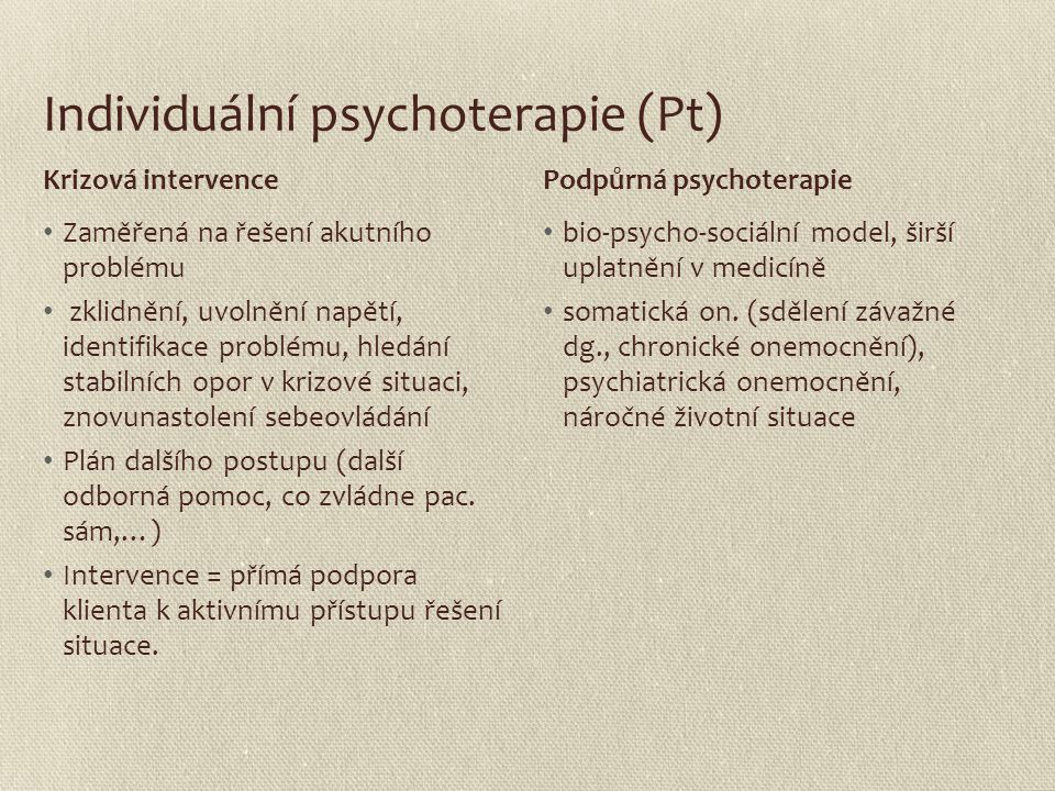 Individuální psychoterapie (Pt) Zaměřená na řešení akutního problému zklidnění, uvolnění napětí, identifikace problému, hledání stabilních opor v kriz