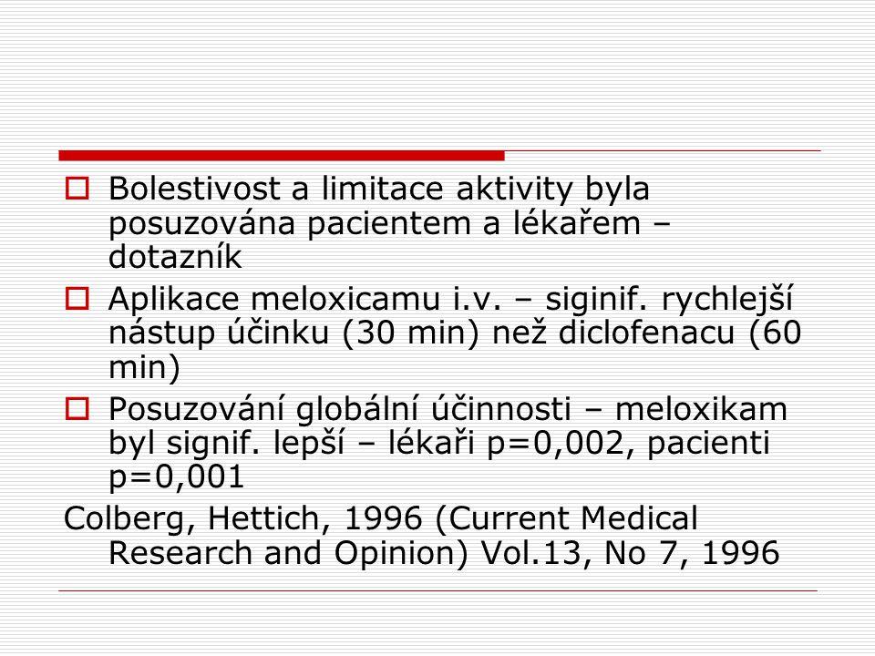  Bolestivost a limitace aktivity byla posuzována pacientem a lékařem – dotazník  Aplikace meloxicamu i.v. – siginif. rychlejší nástup účinku (30 min
